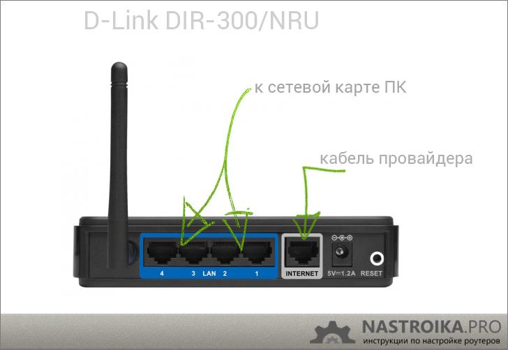 Подключение Wi-Fi роутера