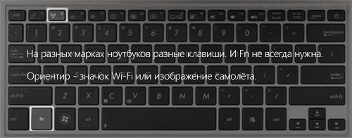 Горячая клавиша для включения Wi-Fi